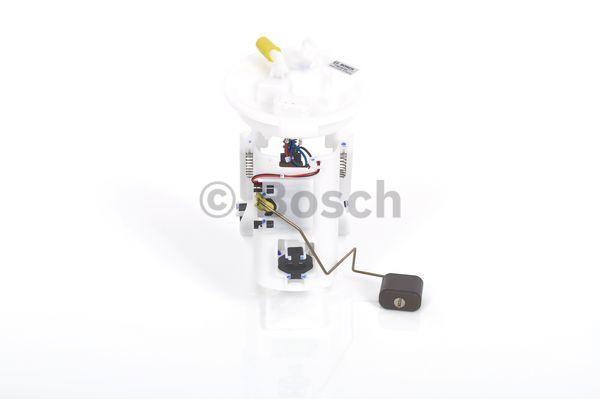 Unité d'injection de carburant | BOSCH
